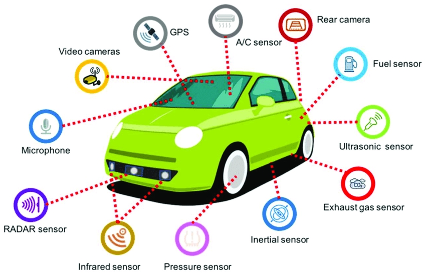 types of vehicle
