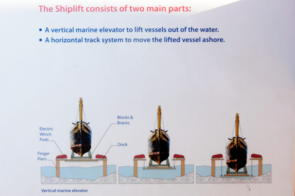 Ship Parts And Their Function | Inspirational Technology